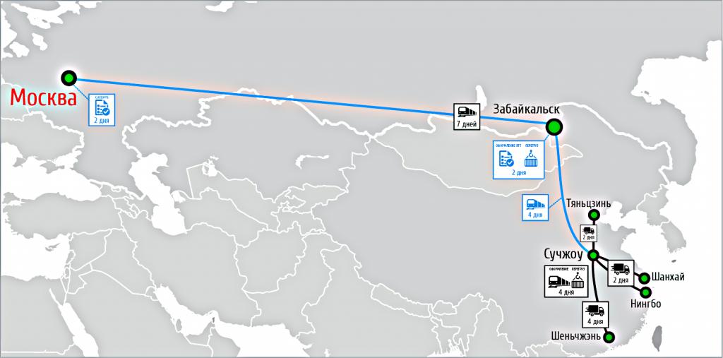 Ж/Д доставка грузов из Китая в Москву схема